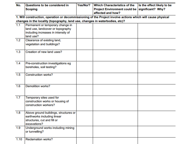 Checklists in environmental impact assessment eco for Environmental aspects register template