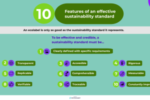 10 features of an effective sustainability standard