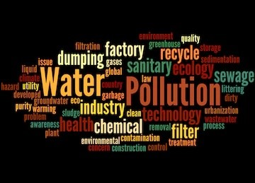 word cloud_groundwater
