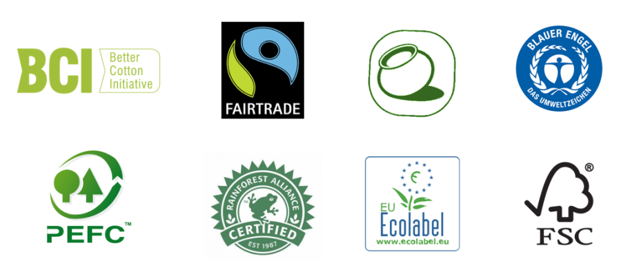 list of ecolabels