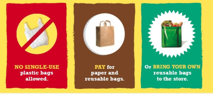 cloth over plastic or paper bags