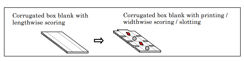 The types of corrugated boxes